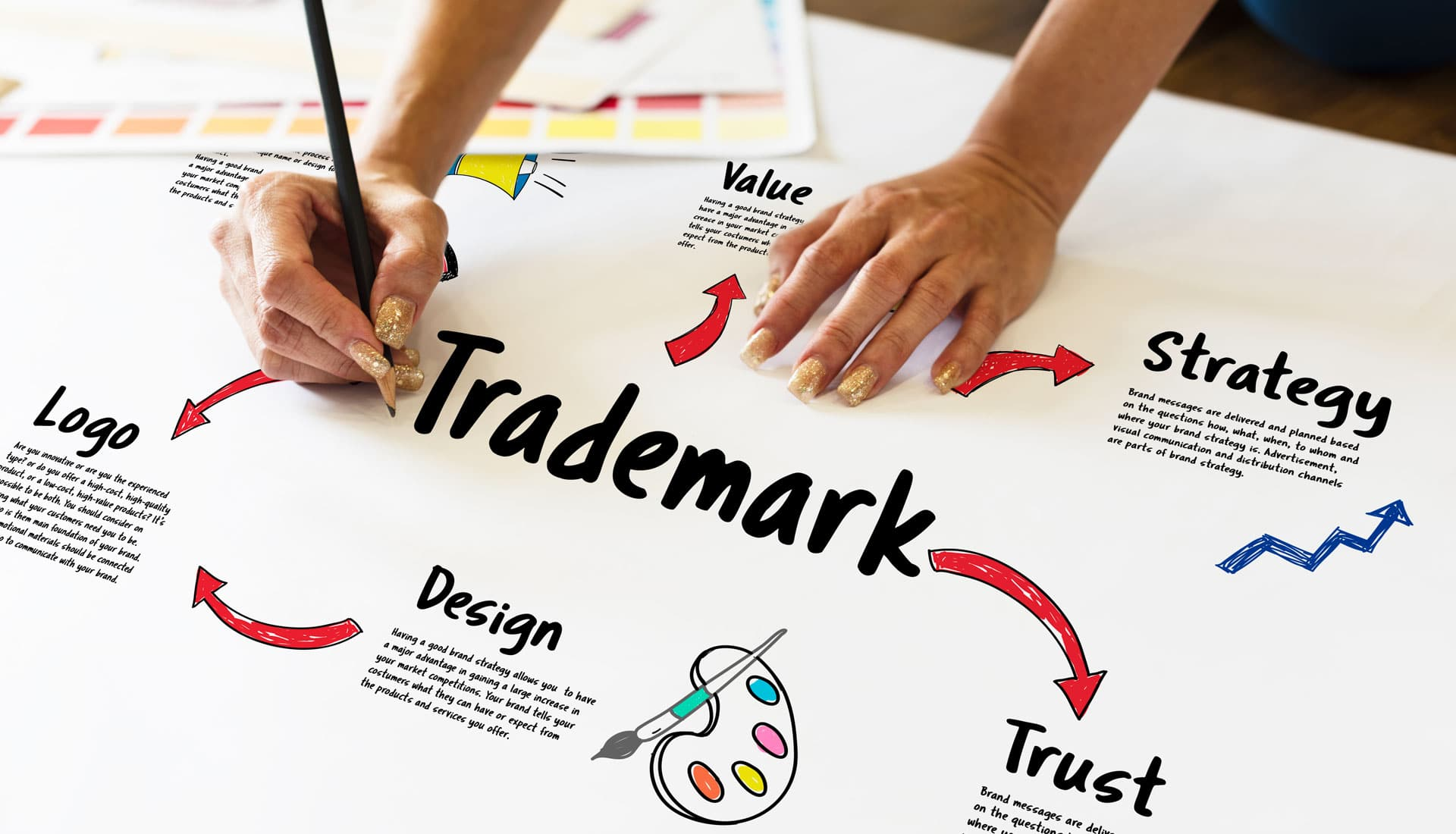 Image result for Why You Need to Register a Trademark